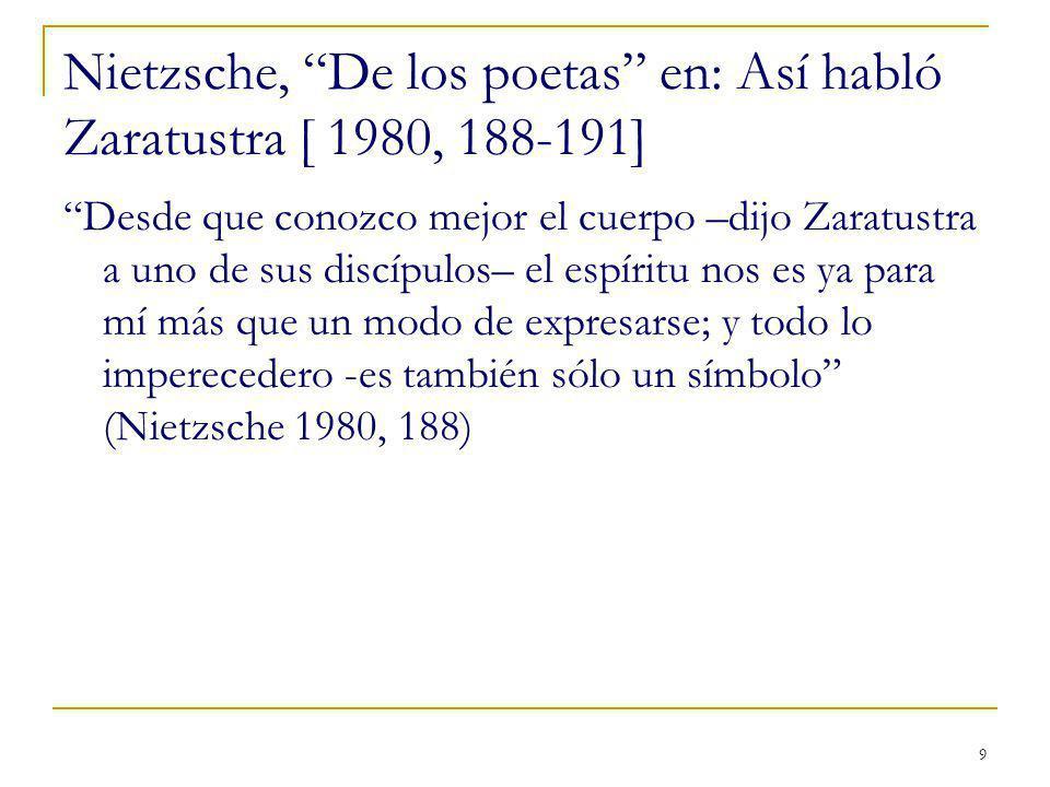 Nietzsche, De los poetas en: Así habló Zaratustra [ 1980, 188-191]